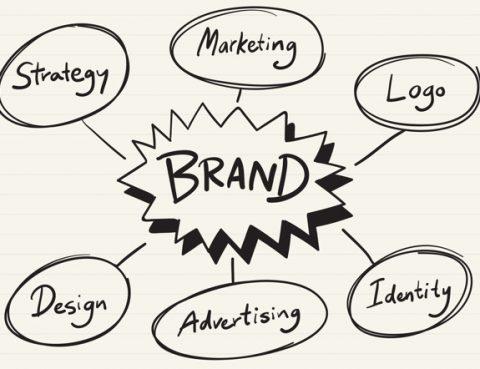 Quy trình và thủ tục đăng ký nhãn hiệu logo độc quyền